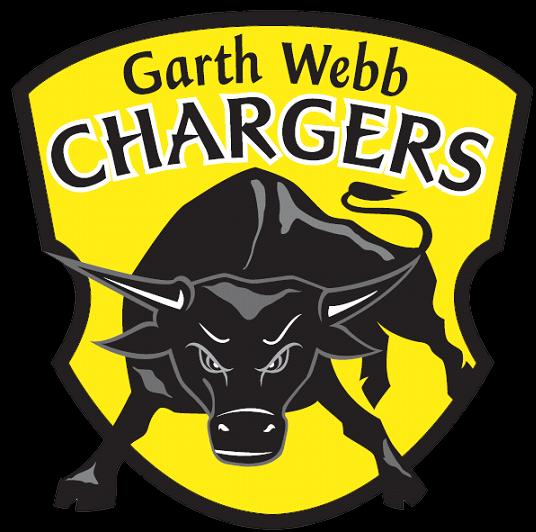 garth webb chargers invitational xc meet results
